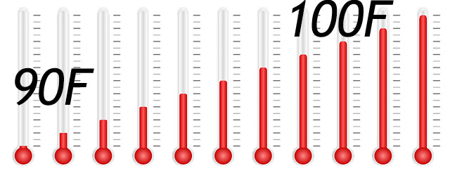 thermometer that shows 90 to 100 F as a perfect temperature for a synthetic urine to pass a drug test